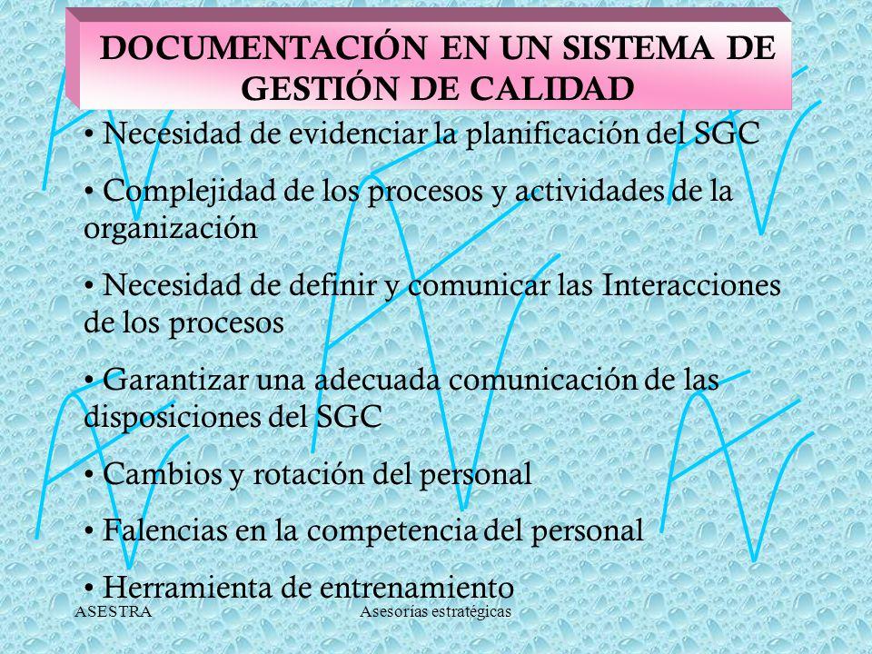 ASESTRAAsesorías estratégicas MAPA DE LOS PROCESOS DESCRIPCIÓN DE LOS PROCESOS CARACTERIZACIÓN DE LOS PROCESOS DOCUMENTOS REQUERIDOS EN ISO 9001-2000
