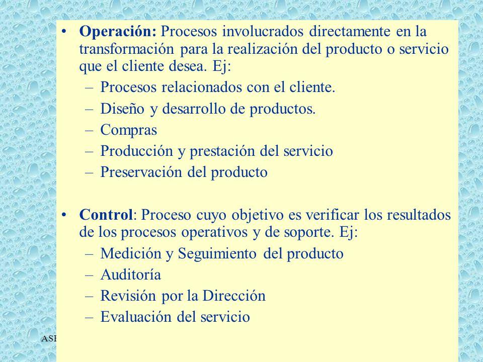 ASESTRAAsesorías estratégicas SEGÚN SU FUNCIÓN CONTROL OPERACIÓN APOYO/SOPORTE CONTINGENCIA