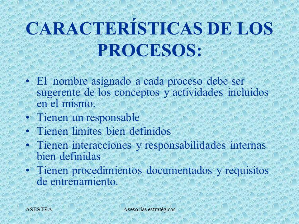 ASESTRAAsesorías estratégicas CARACTERÍSTICAS DE LOS PROCESOS: Se pueden describir las entradas y las salidas.
