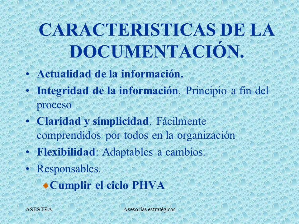 ASESTRAAsesorías estratégicas DOCUMENTACIÓN DE PROCESOS.
