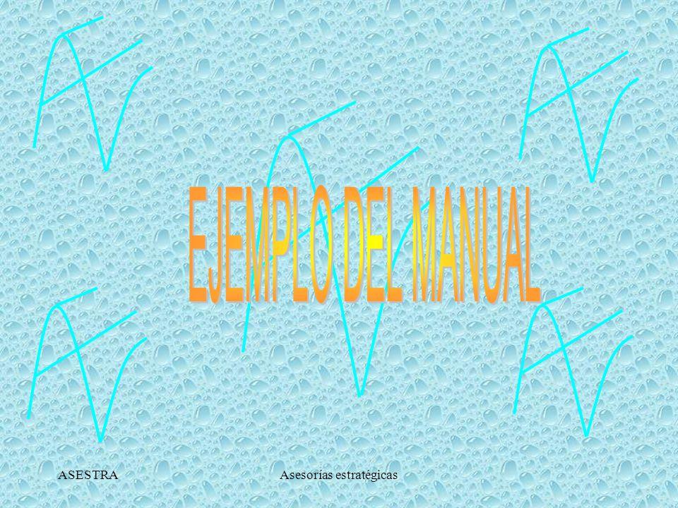 ASESTRAAsesorías estratégicas Manual de Organización Políticas y Objetivos de la Calidad Manual de Calidad Calidad Manual de Procedimientos Procedimientos Documentos: MP, DFP, DP, Instrucc.Trab.,....etc ManualesAdministrativos Manual de Organización