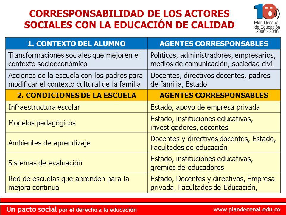 www.plandecenal.edu.co Un pacto social por el derecho a la educación 1. CONTEXTO DEL ALUMNOAGENTES CORRESPONSABLES Transformaciones sociales que mejor
