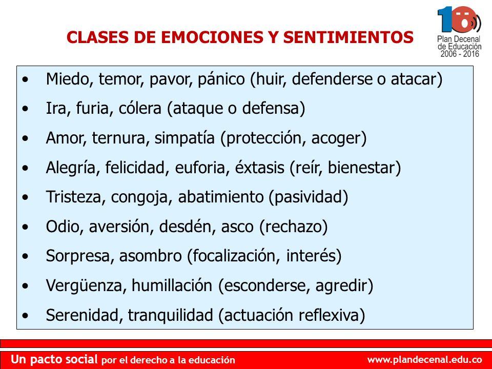www.plandecenal.edu.co Un pacto social por el derecho a la educación CLASES DE EMOCIONES Y SENTIMIENTOS Miedo, temor, pavor, pánico (huir, defenderse