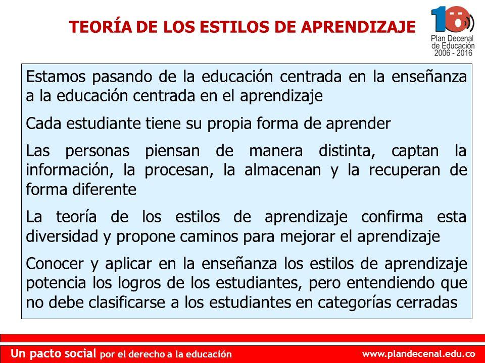 www.plandecenal.edu.co Un pacto social por el derecho a la educación TEORÍA DE LOS ESTILOS DE APRENDIZAJE Estamos pasando de la educación centrada en