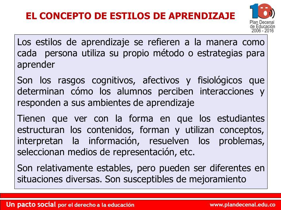 www.plandecenal.edu.co Un pacto social por el derecho a la educación EL CONCEPTO DE ESTILOS DE APRENDIZAJE Los estilos de aprendizaje se refieren a la