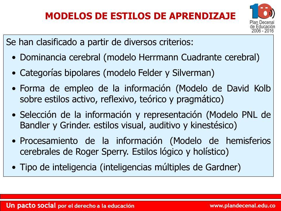 www.plandecenal.edu.co Un pacto social por el derecho a la educación MODELOS DE ESTILOS DE APRENDIZAJE Se han clasificado a partir de diversos criteri