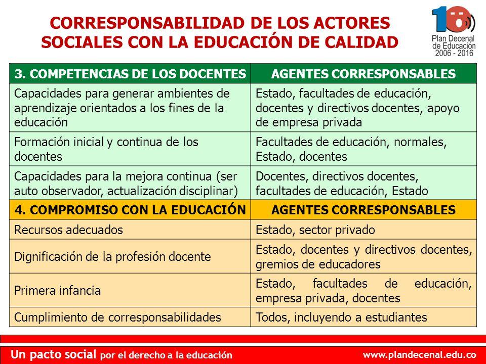 www.plandecenal.edu.co Un pacto social por el derecho a la educación 3. COMPETENCIAS DE LOS DOCENTESAGENTES CORRESPONSABLES Capacidades para generar a