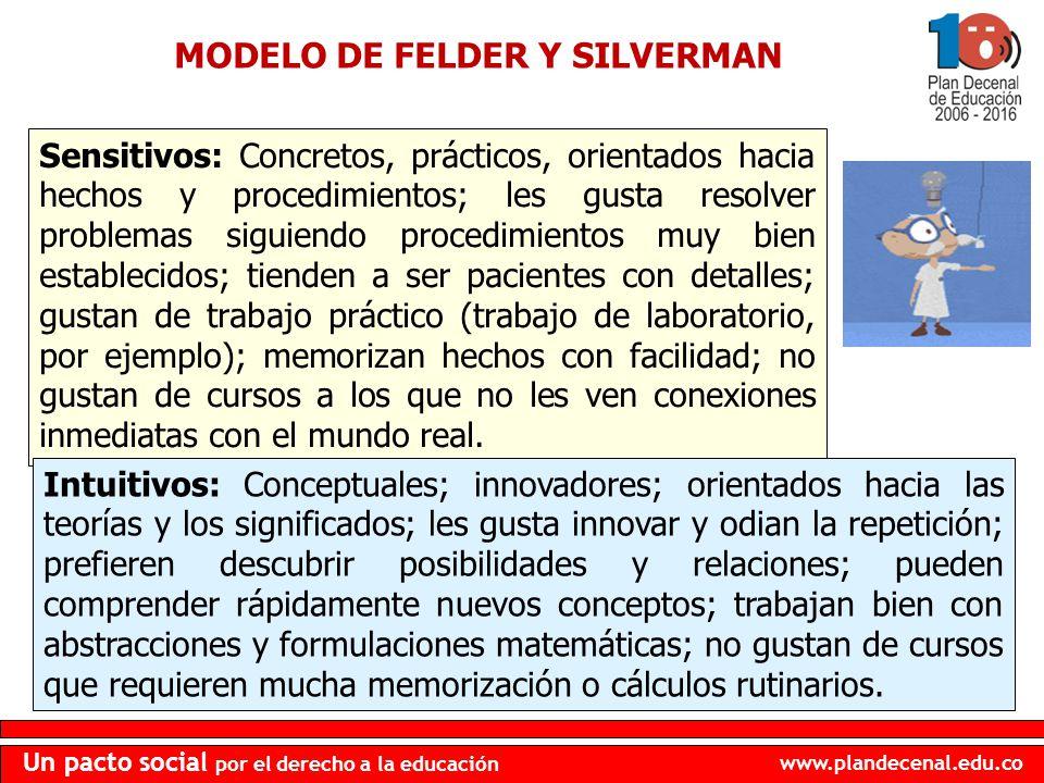 www.plandecenal.edu.co Un pacto social por el derecho a la educación MODELO DE FELDER Y SILVERMAN Sensitivos: Concretos, prácticos, orientados hacia h