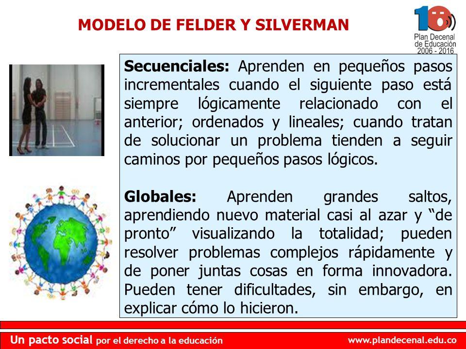 www.plandecenal.edu.co Un pacto social por el derecho a la educación Secuenciales: Aprenden en pequeños pasos incrementales cuando el siguiente paso e