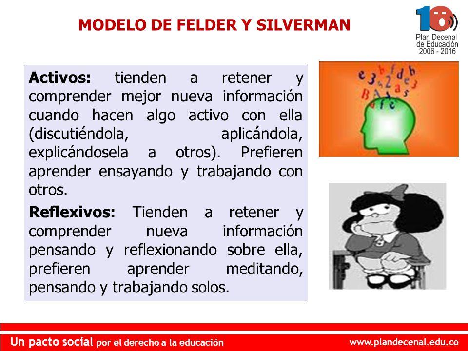 www.plandecenal.edu.co Un pacto social por el derecho a la educación Activos: tienden a retener y comprender mejor nueva información cuando hacen algo