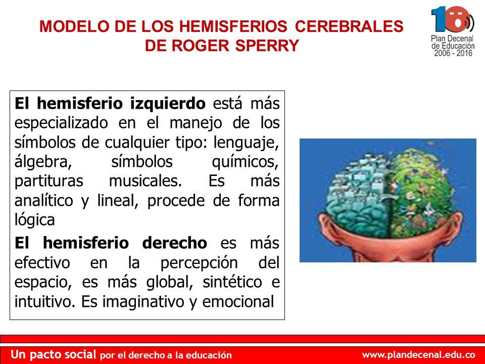 www.plandecenal.edu.co Un pacto social por el derecho a la educación El hemisferio izquierdo está más especializado en el manejo de los símbolos de cu