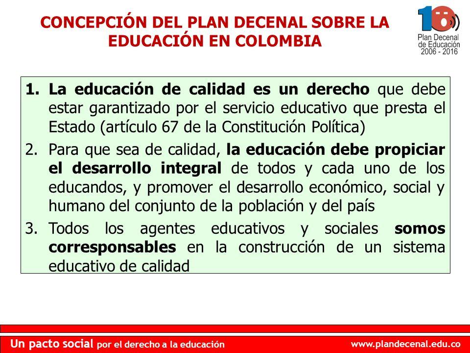 www.plandecenal.edu.co Un pacto social por el derecho a la educación 1.La educación de calidad es un derecho que debe estar garantizado por el servici