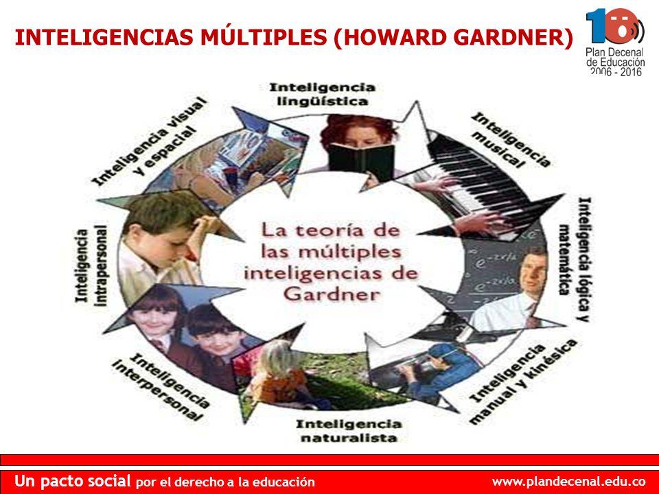 www.plandecenal.edu.co Un pacto social por el derecho a la educación INTELIGENCIAS MÚLTIPLES (HOWARD GARDNER)