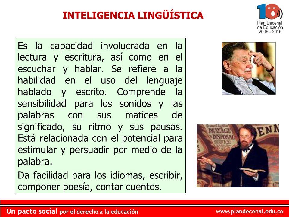 www.plandecenal.edu.co Un pacto social por el derecho a la educación INTELIGENCIA LINGÜÍSTICA Es la capacidad involucrada en la lectura y escritura, a