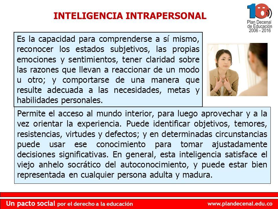 www.plandecenal.edu.co Un pacto social por el derecho a la educación INTELIGENCIA INTRAPERSONAL Es la capacidad para comprenderse a sí mismo, reconoce