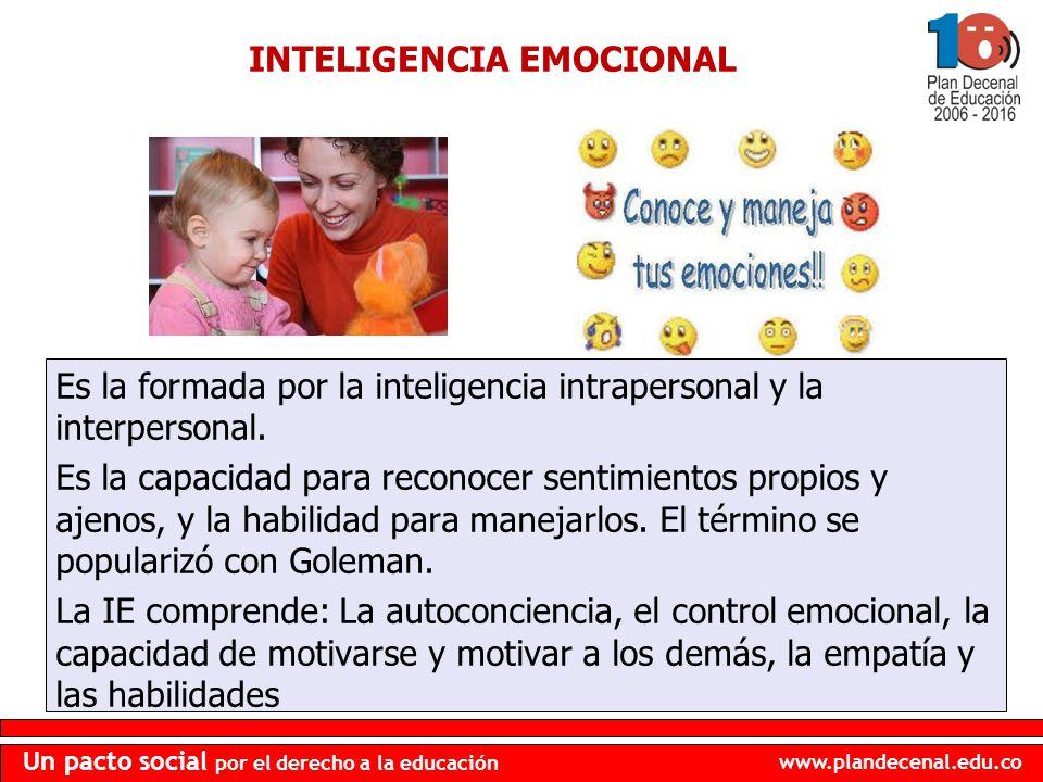www.plandecenal.edu.co Un pacto social por el derecho a la educación INTELIGENCIA EMOCIONAL Es la formada por la inteligencia intrapersonal y la inter