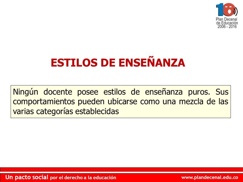 www.plandecenal.edu.co Un pacto social por el derecho a la educación Ningún docente posee estilos de enseñanza puros. Sus comportamientos pueden ubica