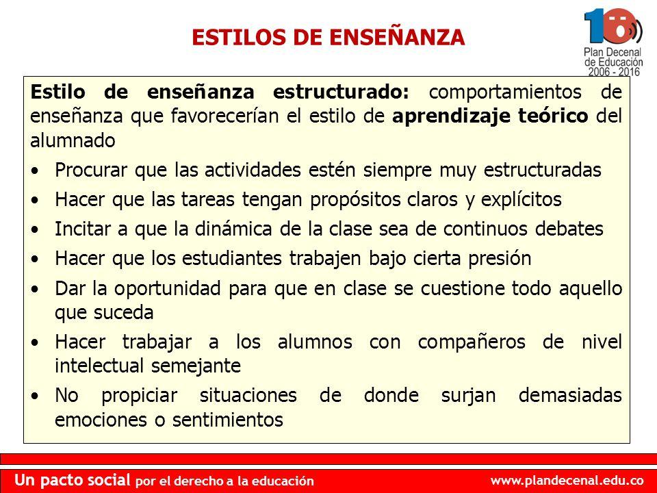 www.plandecenal.edu.co Un pacto social por el derecho a la educación ESTILOS DE ENSEÑANZA Estilo de enseñanza estructurado: comportamientos de enseñan