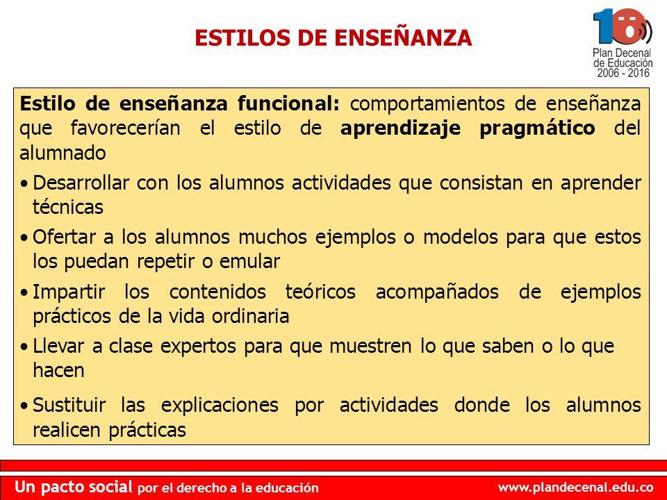 www.plandecenal.edu.co Un pacto social por el derecho a la educación ESTILOS DE ENSEÑANZA Estilo de enseñanza funcional: comportamientos de enseñanza
