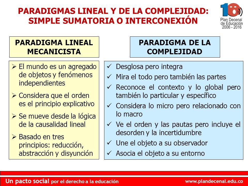 www.plandecenal.edu.co Un pacto social por el derecho a la educación El mundo es un agregado de objetos y fenómenos independientes Considera que el or