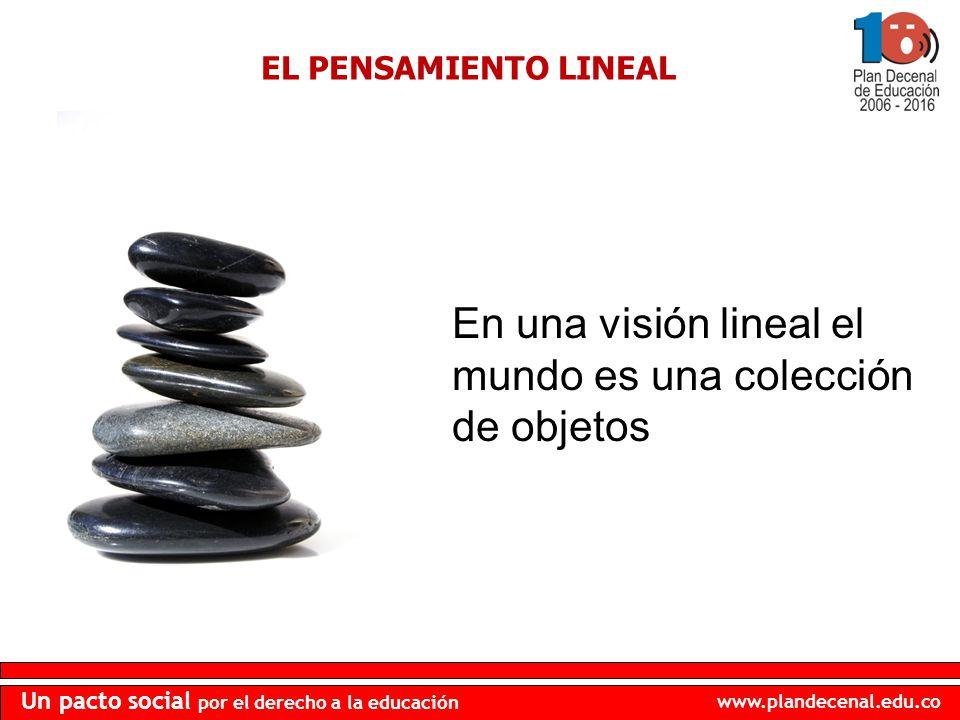 www.plandecenal.edu.co Un pacto social por el derecho a la educación En una visión lineal el mundo es una colección de objetos EL PENSAMIENTO LINEAL