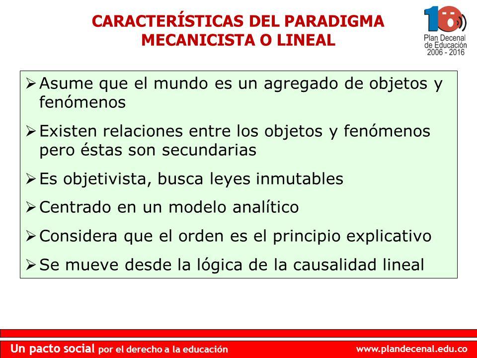 www.plandecenal.edu.co Un pacto social por el derecho a la educación Asume que el mundo es un agregado de objetos y fenómenos Existen relaciones entre