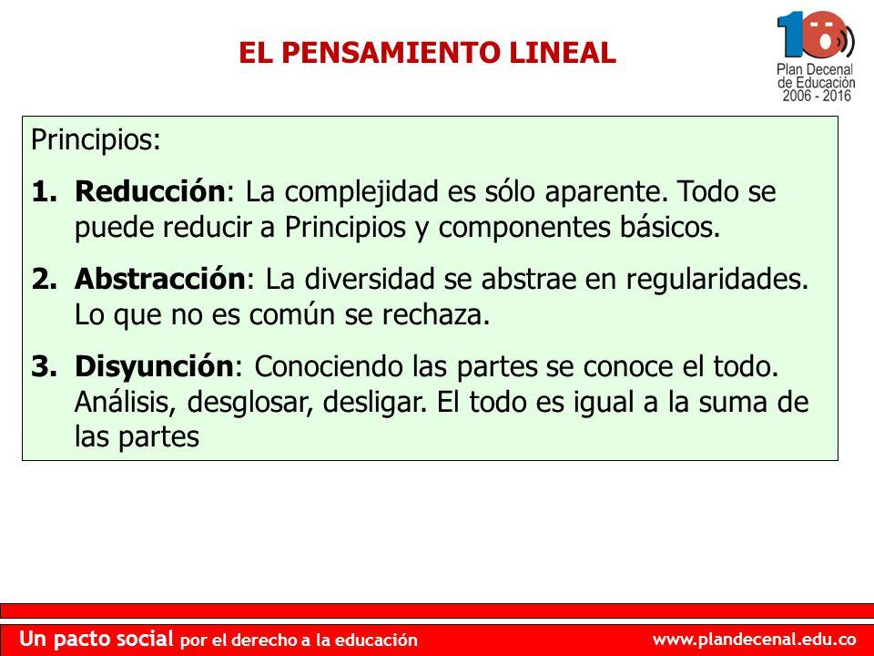 www.plandecenal.edu.co Un pacto social por el derecho a la educación EL PENSAMIENTO LINEAL Principios: 1.Reducción: La complejidad es sólo aparente. T