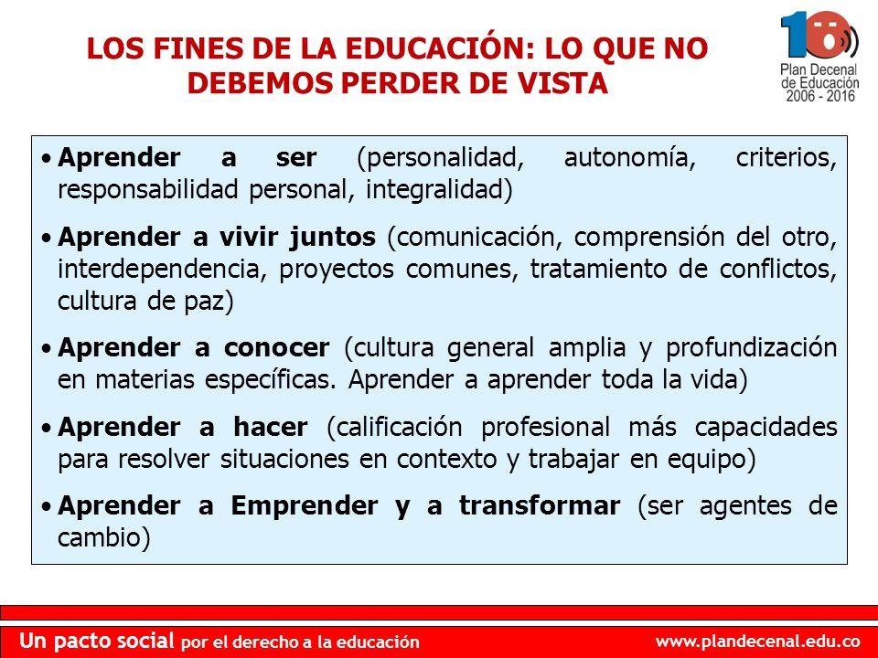 www.plandecenal.edu.co Un pacto social por el derecho a la educación LOS FINES DE LA EDUCACIÓN: LO QUE NO DEBEMOS PERDER DE VISTA Aprender a ser (pers