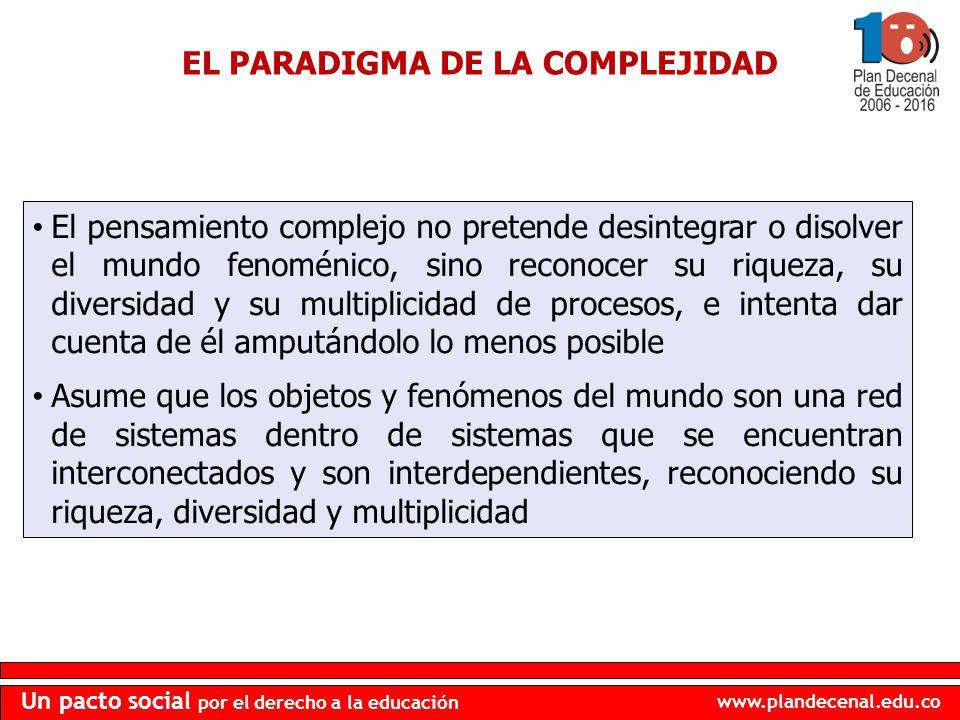 www.plandecenal.edu.co Un pacto social por el derecho a la educación El pensamiento complejo no pretende desintegrar o disolver el mundo fenoménico, s