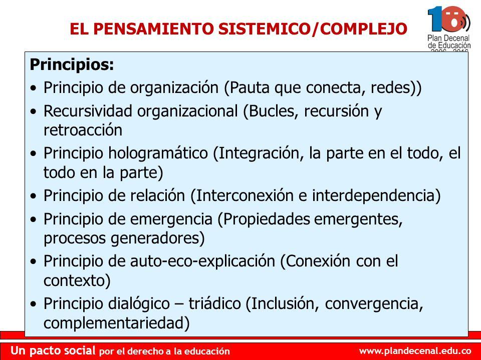 www.plandecenal.edu.co Un pacto social por el derecho a la educación EL PENSAMIENTO SISTEMICO/COMPLEJO Principios: Principio de organización (Pauta qu