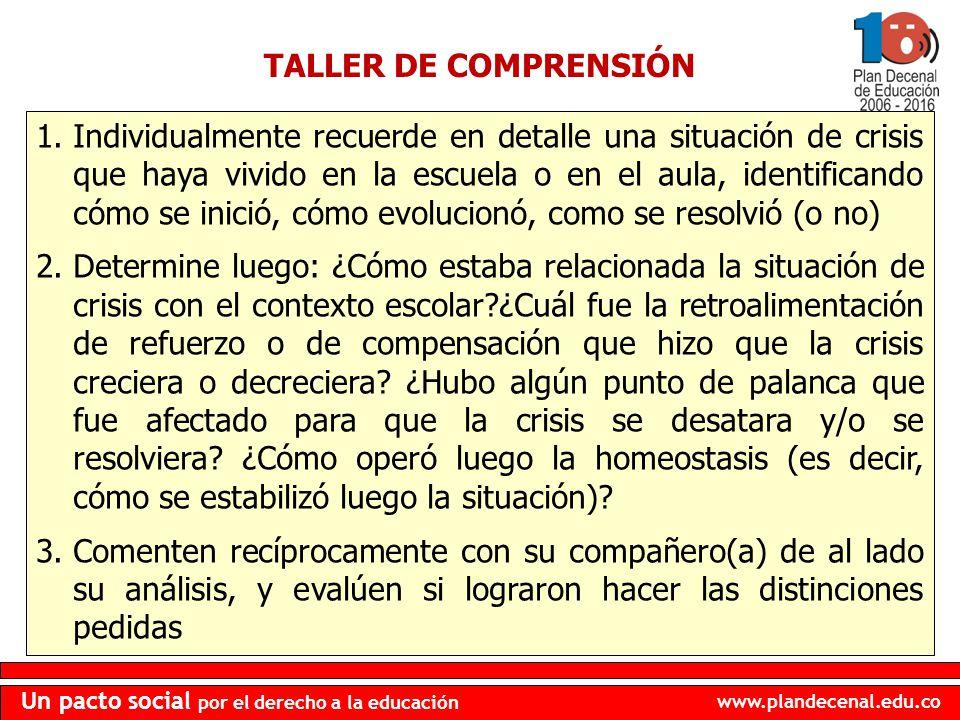 www.plandecenal.edu.co Un pacto social por el derecho a la educación TALLER DE COMPRENSIÓN 1.Individualmente recuerde en detalle una situación de cris