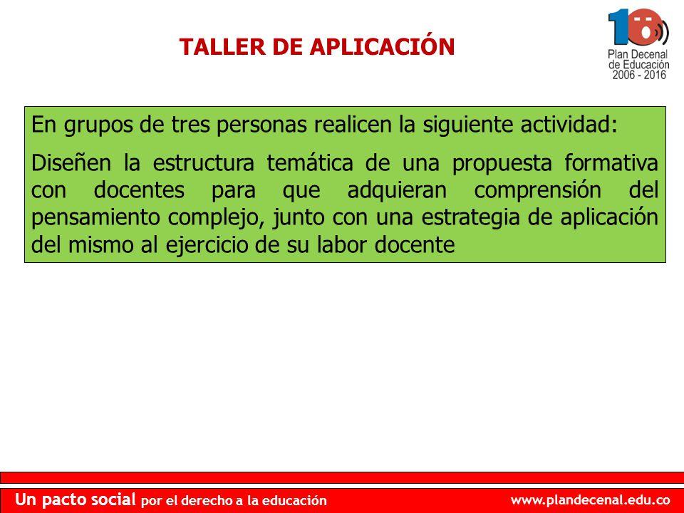 www.plandecenal.edu.co Un pacto social por el derecho a la educación TALLER DE APLICACIÓN En grupos de tres personas realicen la siguiente actividad: