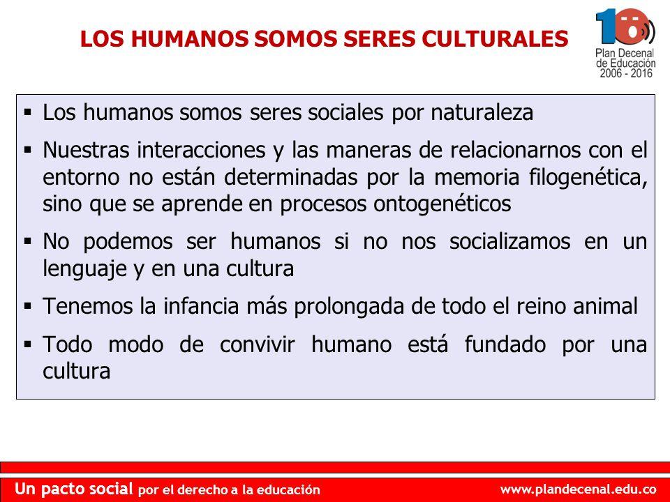 www.plandecenal.edu.co Un pacto social por el derecho a la educación Los humanos somos seres sociales por naturaleza Nuestras interacciones y las mane