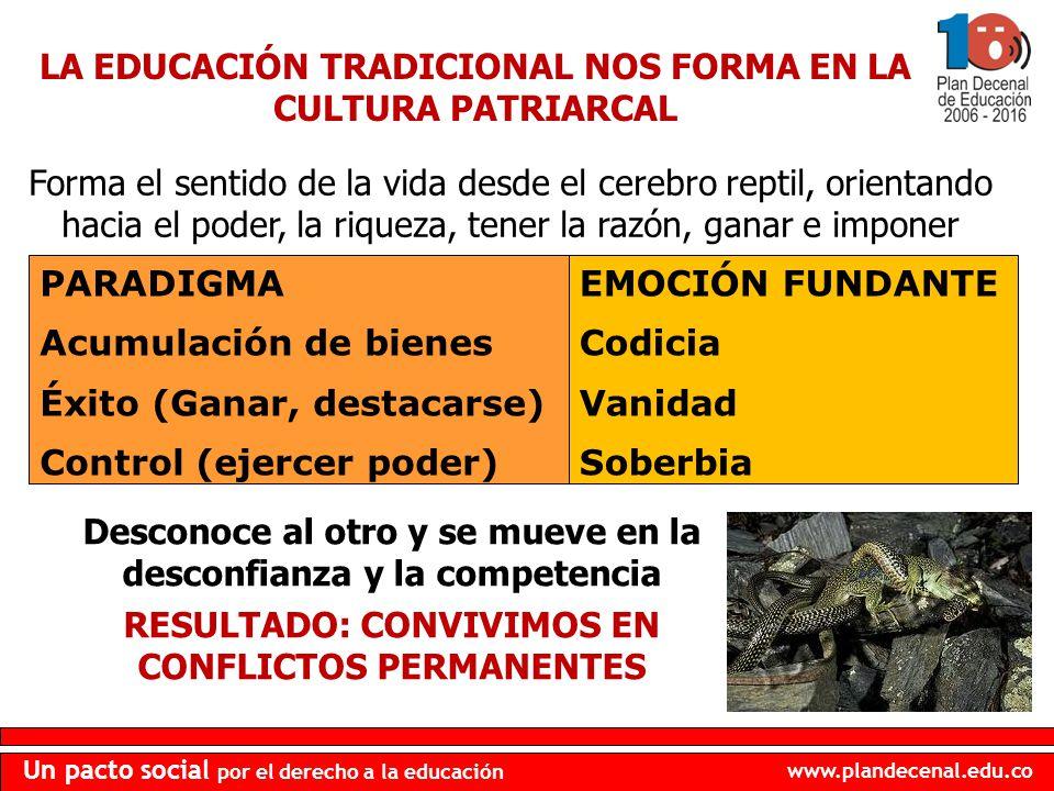 www.plandecenal.edu.co Un pacto social por el derecho a la educación EMOCIÓN FUNDANTE Codicia Vanidad Soberbia LA EDUCACIÓN TRADICIONAL NOS FORMA EN L