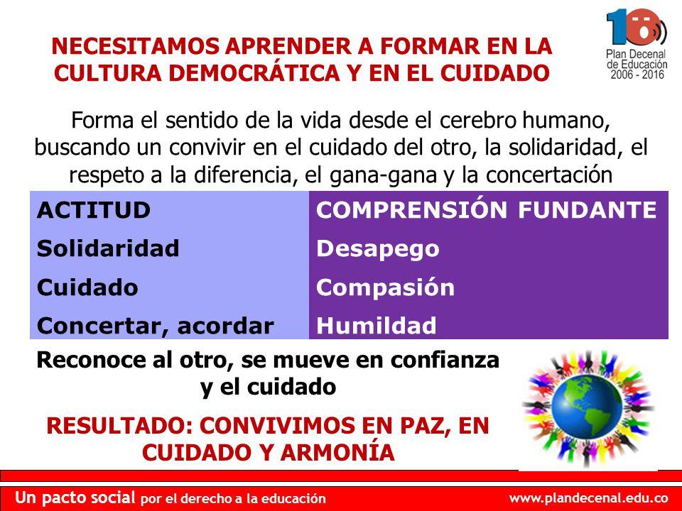 www.plandecenal.edu.co Un pacto social por el derecho a la educación ACTITUD Solidaridad Cuidado Concertar, acordar NECESITAMOS APRENDER A FORMAR EN L