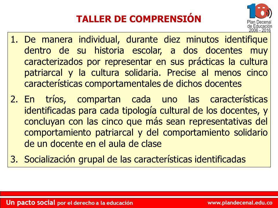 www.plandecenal.edu.co Un pacto social por el derecho a la educación TALLER DE COMPRENSIÓN 1.De manera individual, durante diez minutos identifique de