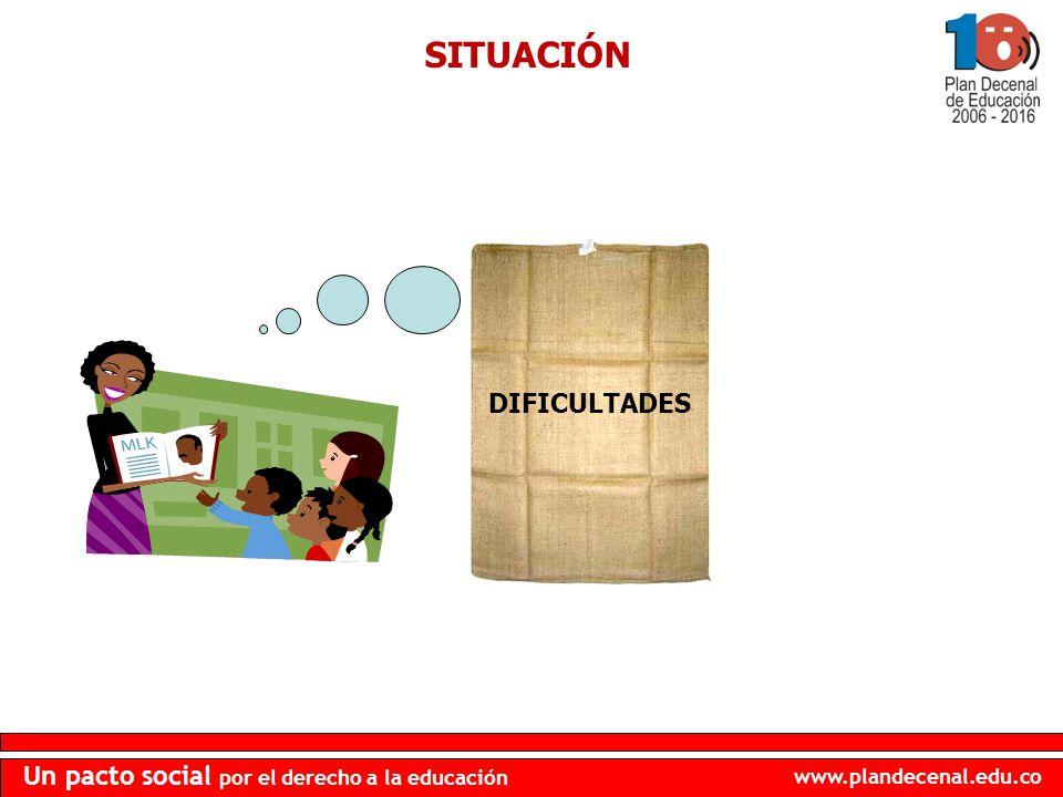 www.plandecenal.edu.co Un pacto social por el derecho a la educación SITUACIÓN DIFICULTADES