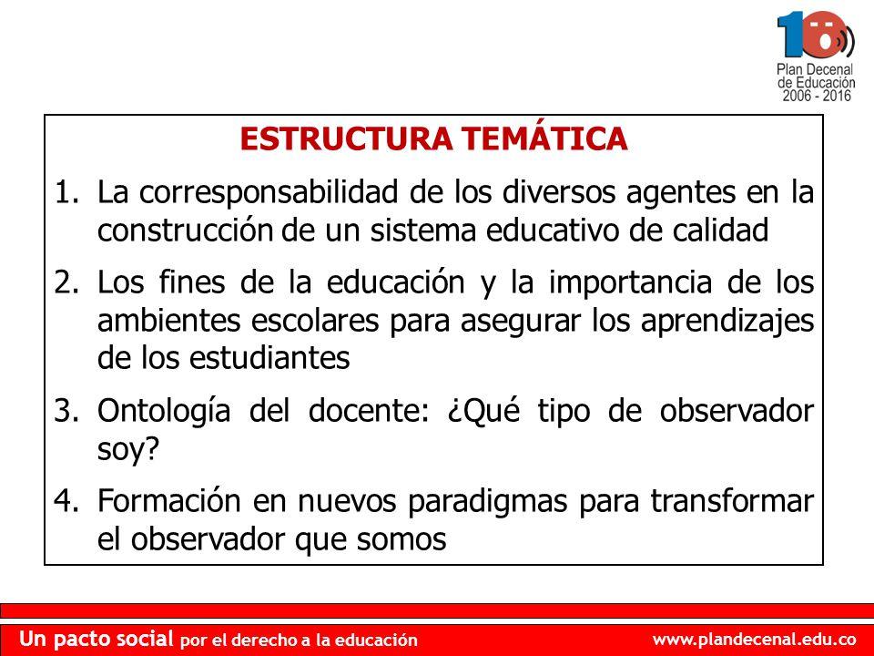 www.plandecenal.edu.co Un pacto social por el derecho a la educación ESTRUCTURA TEMÁTICA 1.La corresponsabilidad de los diversos agentes en la constru