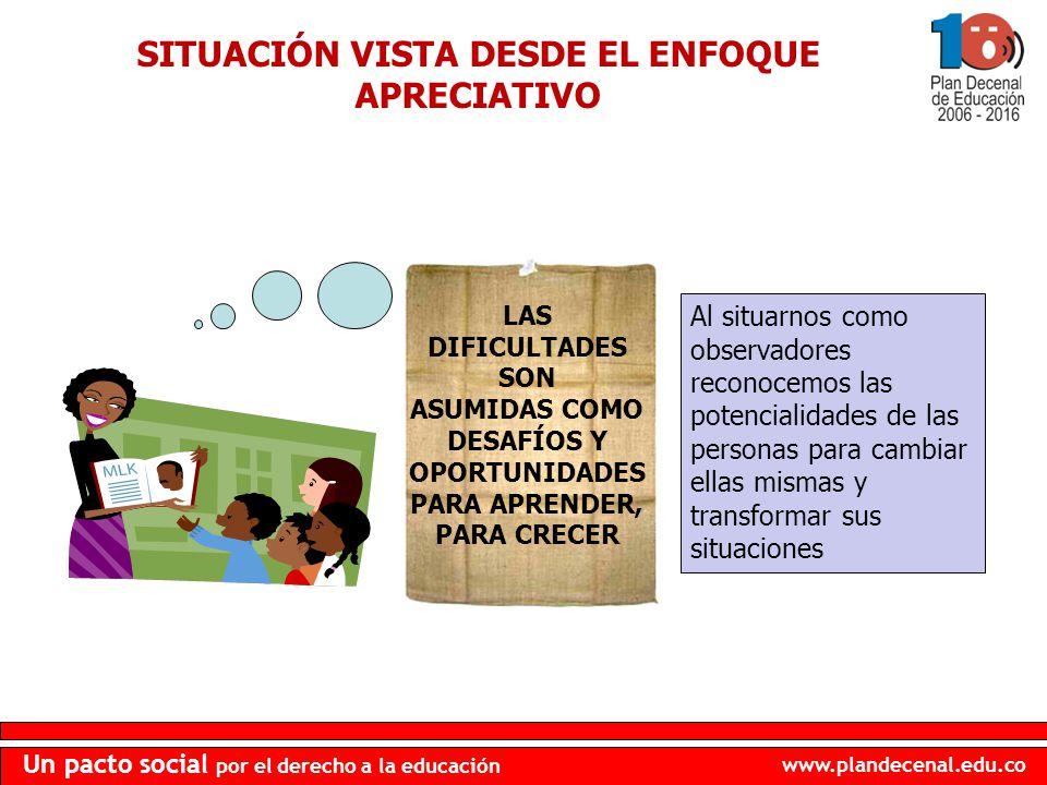 www.plandecenal.edu.co Un pacto social por el derecho a la educación SITUACIÓN VISTA DESDE EL ENFOQUE APRECIATIVO LAS DIFICULTADES SON ASUMIDAS COMO D