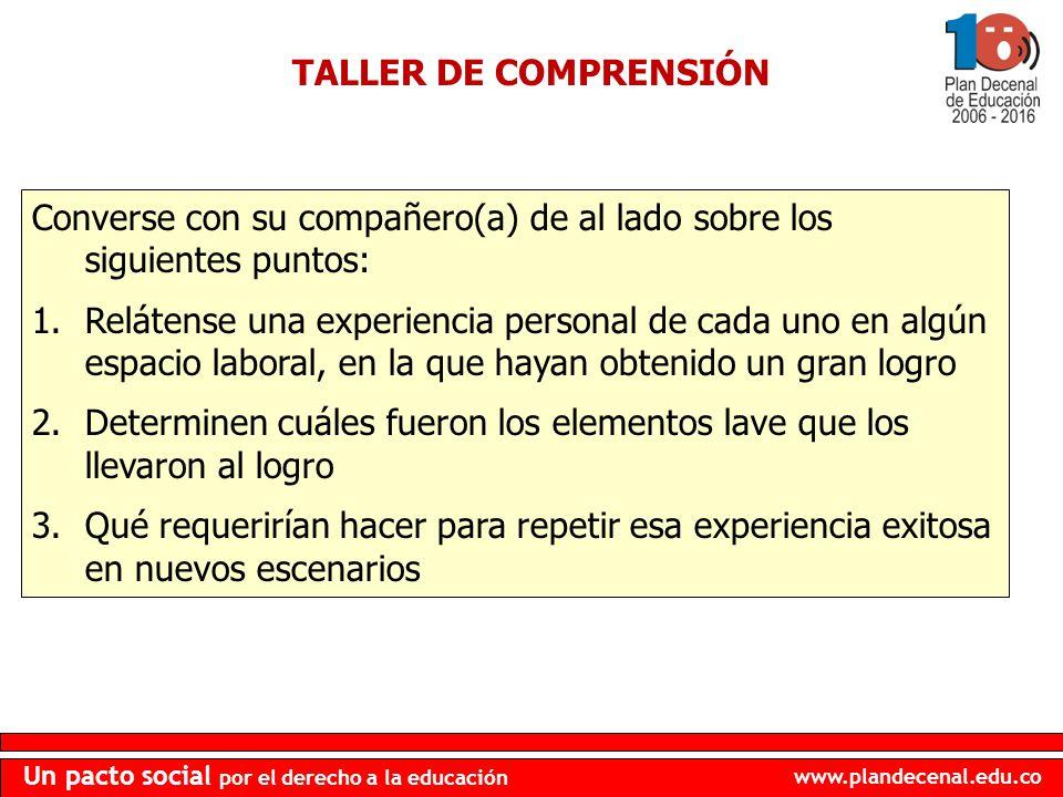www.plandecenal.edu.co Un pacto social por el derecho a la educación TALLER DE COMPRENSIÓN Converse con su compañero(a) de al lado sobre los siguiente
