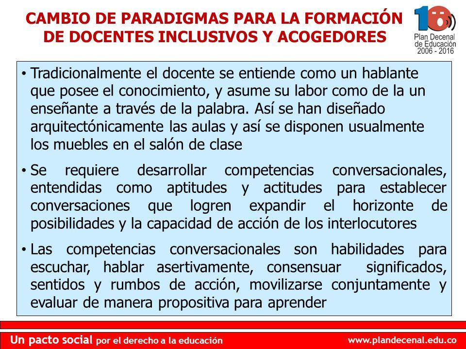 www.plandecenal.edu.co Un pacto social por el derecho a la educación Tradicionalmente el docente se entiende como un hablante que posee el conocimient