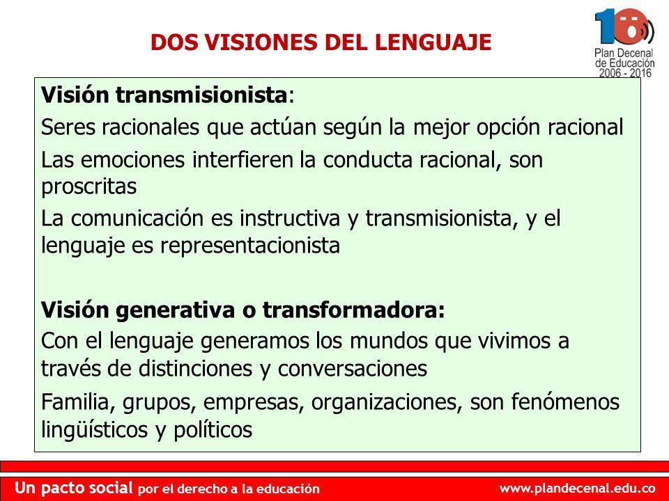 www.plandecenal.edu.co Un pacto social por el derecho a la educación Visión transmisionista: Seres racionales que actúan según la mejor opción raciona