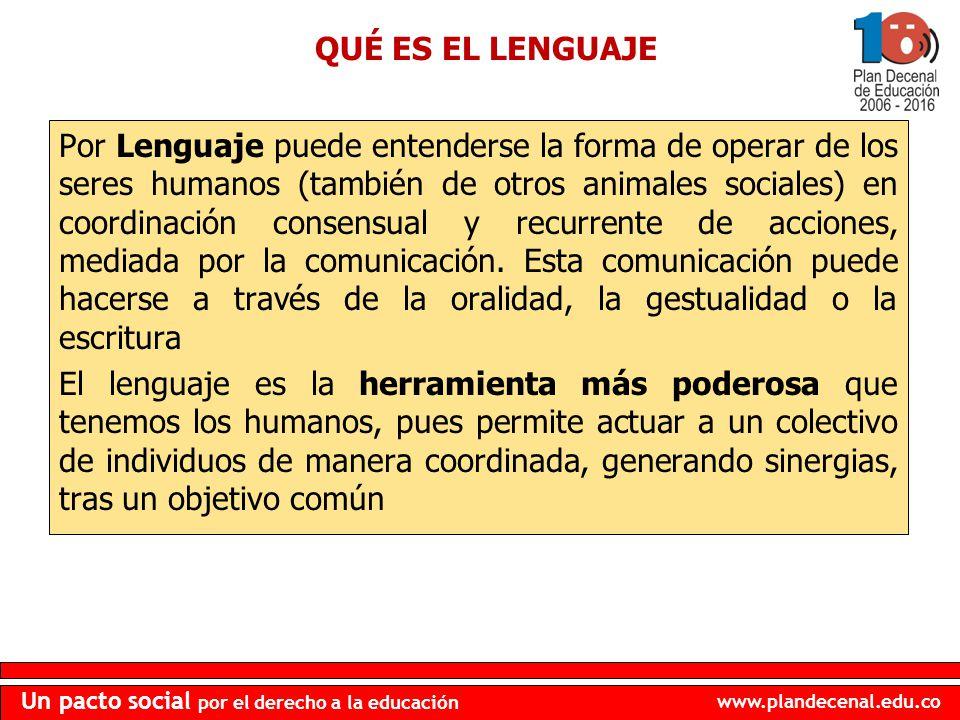 www.plandecenal.edu.co Un pacto social por el derecho a la educación QUÉ ES EL LENGUAJE Por Lenguaje puede entenderse la forma de operar de los seres