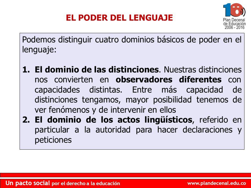 www.plandecenal.edu.co Un pacto social por el derecho a la educación EL PODER DEL LENGUAJE Podemos distinguir cuatro dominios básicos de poder en el l