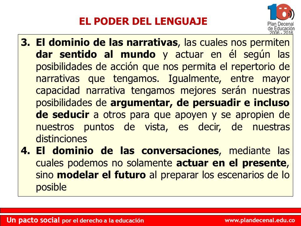 www.plandecenal.edu.co Un pacto social por el derecho a la educación EL PODER DEL LENGUAJE 3.El dominio de las narrativas, las cuales nos permiten dar