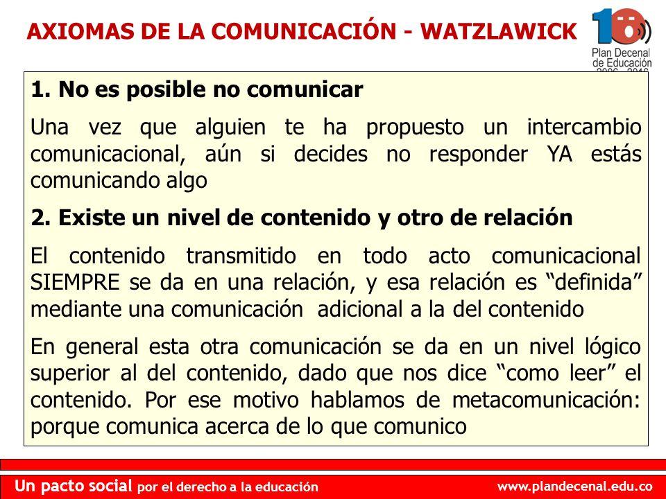 www.plandecenal.edu.co Un pacto social por el derecho a la educación AXIOMAS DE LA COMUNICACIÓN - WATZLAWICK 1. No es posible no comunicar Una vez que
