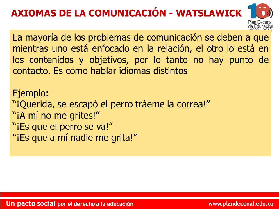 www.plandecenal.edu.co Un pacto social por el derecho a la educación AXIOMAS DE LA COMUNICACIÓN - WATSLAWICK La mayoría de los problemas de comunicaci