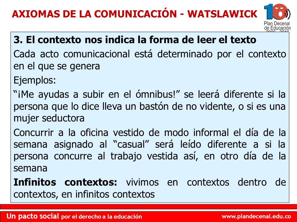 www.plandecenal.edu.co Un pacto social por el derecho a la educación AXIOMAS DE LA COMUNICACIÓN - WATSLAWICK 3. El contexto nos indica la forma de lee