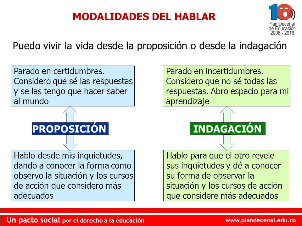 www.plandecenal.edu.co Un pacto social por el derecho a la educación Puedo vivir la vida desde la proposición o desde la indagación PROPOSICIÓN Parado
