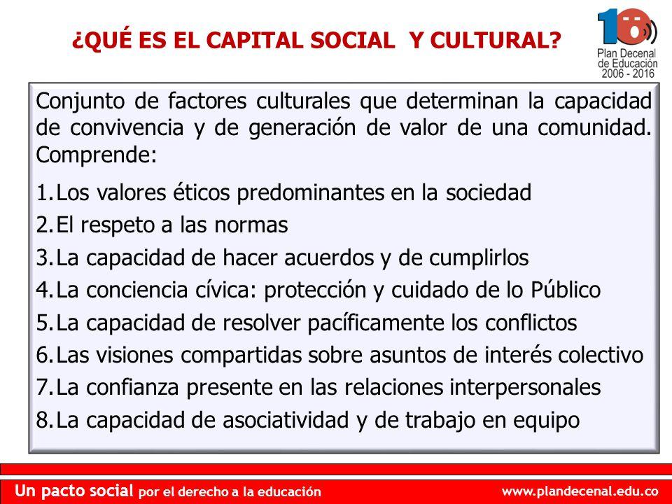www.plandecenal.edu.co Un pacto social por el derecho a la educación Conjunto de factores culturales que determinan la capacidad de convivencia y de g